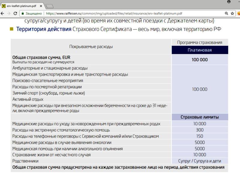 Spisok-strahovyh-sluchaev-dlya-klientov-Rajffajzenbank-Premium-2.jpg